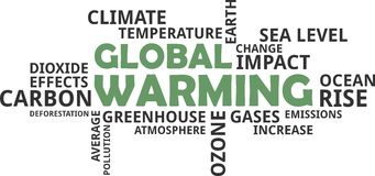 Word cloud - global warming Royalty Free Stock Photo