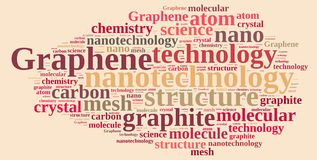 Word cloud about graphene. Stock Images