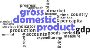 Word cloud - gross domestic product Royalty Free Stock Photography