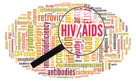 Word cloud of HIV/AIDS Royalty Free Stock Images