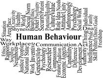 Word cloud human behaviour Royalty Free Stock Photography