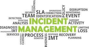 Word cloud - incident management. A word cloud of incident management related items Royalty Free Stock Photos