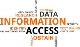Word cloud - information access Stock Photos