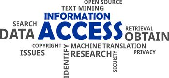 Word cloud - information access royalty free stock photos