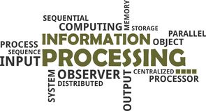 Word cloud - information processing Royalty Free Stock Photo