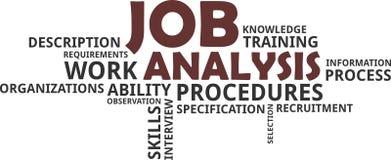 Word cloud - job analysis. A word cloud of job analysis related items stock illustration