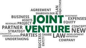 Word cloud - joint venture Royalty Free Stock Images