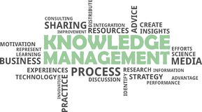 Word cloud - knowledge management stock illustration