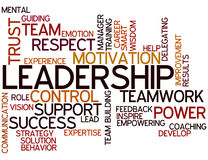 Word Cloud Leadership. A Wordcloud showing many Tags of a Topic Royalty Free Stock Photography