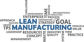 Word cloud - lean manufacturing. A word cloud of lean manufacturing related items Royalty Free Stock Photography