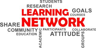 Word cloud - learning network Royalty Free Stock Photography