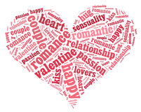 Word Cloud of Love Royalty Free Stock Photos