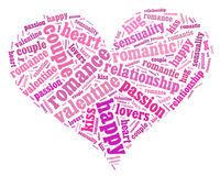 Word Cloud of Love Royalty Free Stock Photo