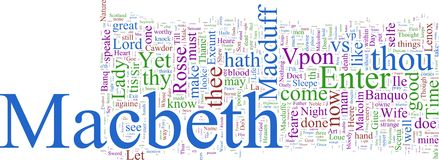 Word cloud - Macbeth Royalty Free Stock Image