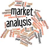 Word cloud for Market analysis. Abstract word cloud for Market analysis with related tags and terms Royalty Free Stock Image