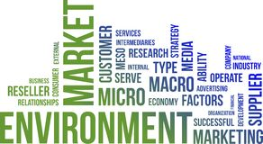 Word cloud - market environment Royalty Free Stock Image