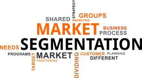 Word cloud - market segmentation. A word cloud of market segmentation related items stock illustration