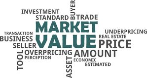 Word cloud - market value Royalty Free Stock Photo