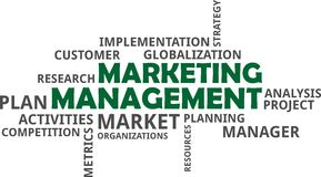 Word cloud - marketing management Royalty Free Stock Images