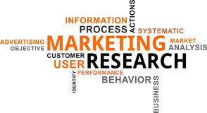 Word cloud - marketing research. A word cloud of marketing research related items Stock Photography