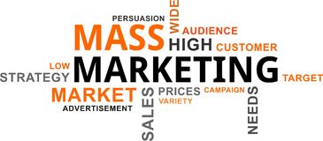 Word cloud - mass marketing. A word cloud of mass marketing related items royalty free illustration