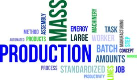 Word cloud - mass production. A word cloud of mass production related items royalty free illustration