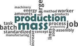 Word cloud - mass production Stock Image