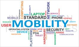Word cloud - mobility stock illustration