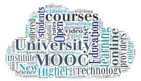 Word cloud on mooc Royalty Free Stock Images