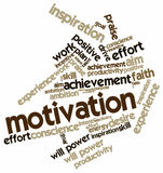 Word cloud for Motivation. Abstract word cloud for Motivation with related keywords and terms Stock Photo