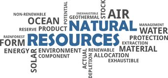 Word cloud - natural resources stock photography