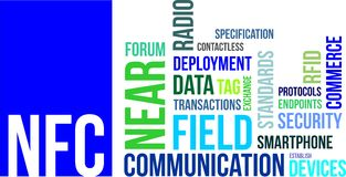 Word cloud - nfc Royalty Free Stock Images