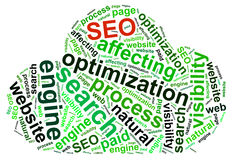 Word Cloud Of SEO Tag Stock Images