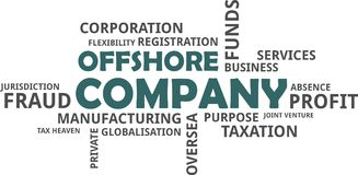 Word cloud - offshore company Royalty Free Stock Photo