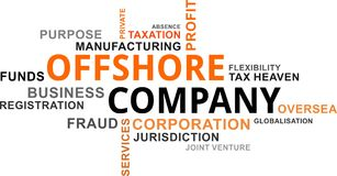 Word cloud - offshore company Stock Photo