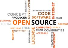 Word cloud - open source. A word cloud of open source related items Royalty Free Stock Photo