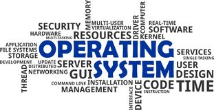 Word cloud - operating system Stock Images