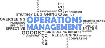 Image result for Operations Management