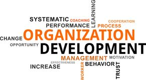 Word cloud - organization development Royalty Free Stock Photo