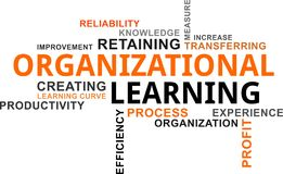 Word cloud - organizational learning. A word cloud of organizational learning related items Royalty Free Stock Photo