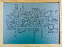 Word cloud of periodic element written on chalkboard Royalty Free Stock Image