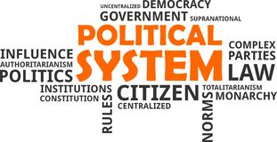 Word cloud - political system Stock Image