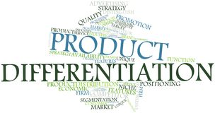 Word cloud for Product Differentiation Royalty Free Stock Photos