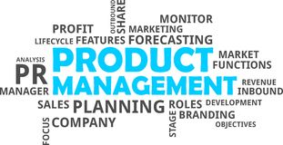 Word cloud - product management Royalty Free Stock Images