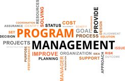 Word cloud - program management Stock Photo