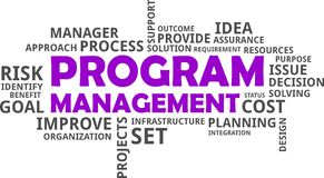 Word cloud - program management. A word cloud of program management related items Royalty Free Stock Photos