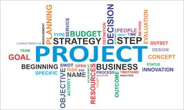Word cloud - project Stock Photo