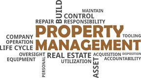 Word cloud - property management Stock Images