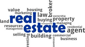 Word cloud - real estate Stock Images