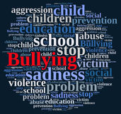 Word cloud relating to Bullying. Royalty Free Stock Photo